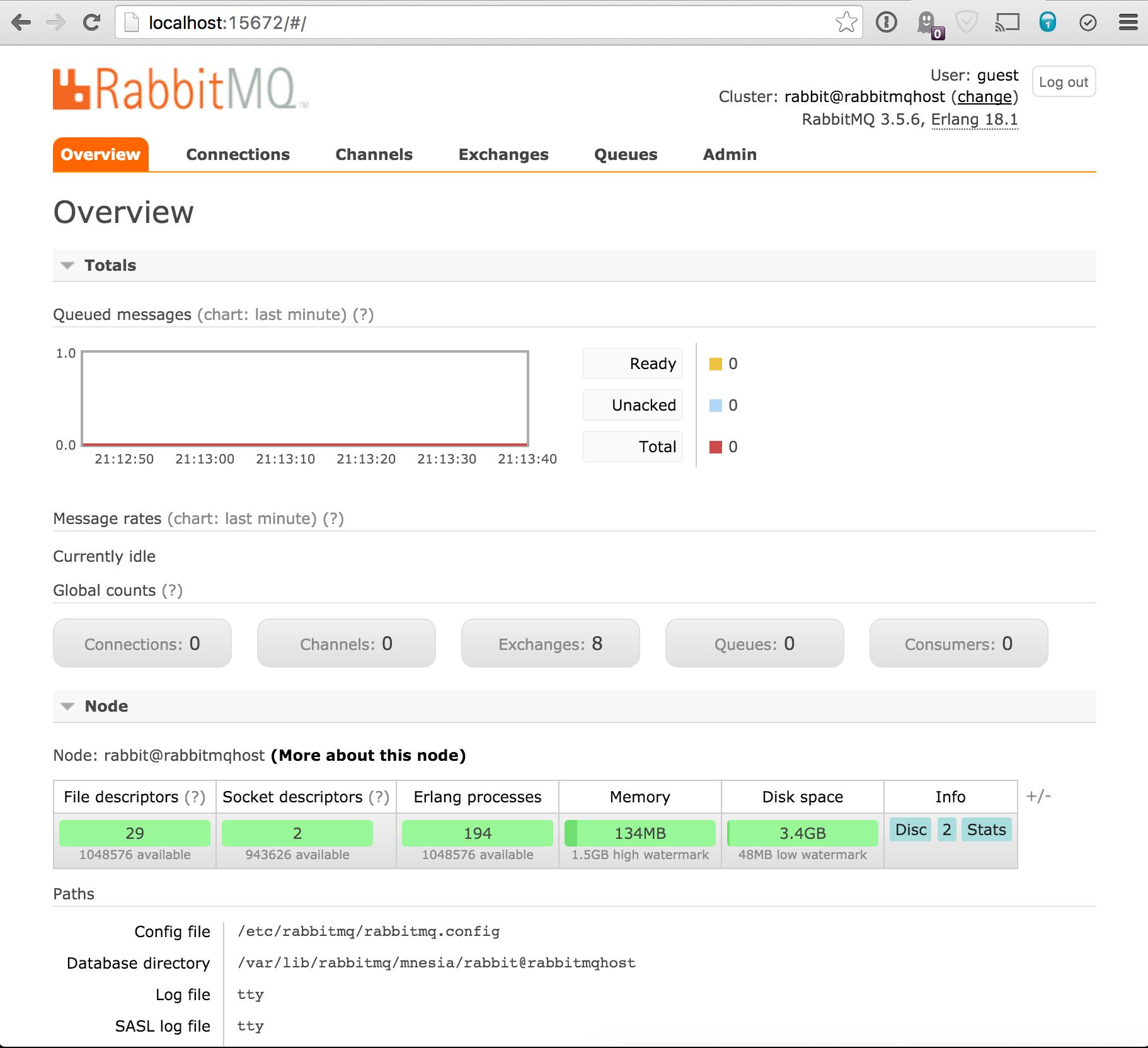 rabbitmq admin web